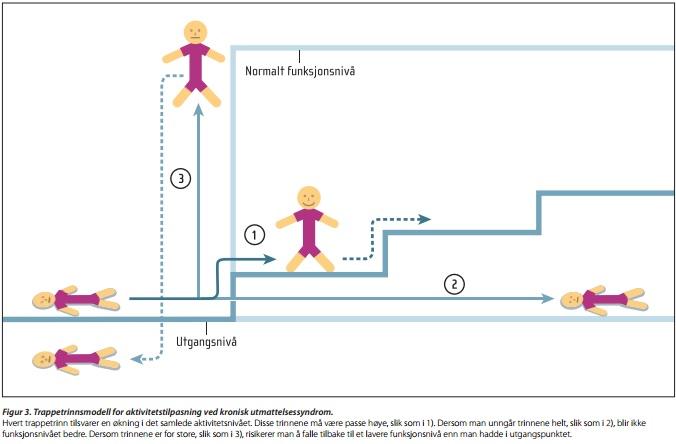 encefalopati